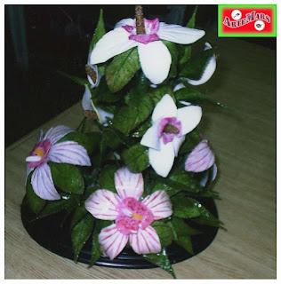 Trabajo sobre flores