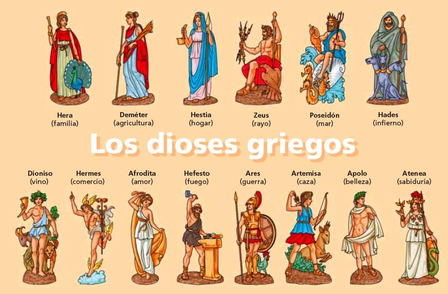 Mitologia griega dioses del olimpo for En la mitologia griega la reina de las amazonas