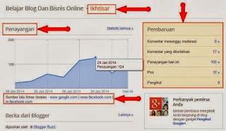 belajar menu blogspot