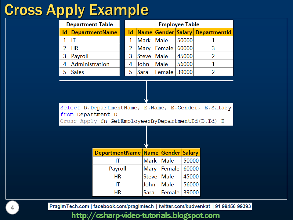 Sql server, .net and c# video tutorial: Cross apply and