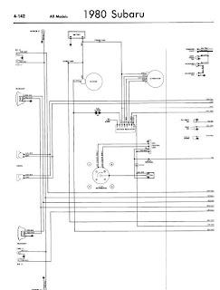 subarumanual all wiring diagrams for 1980 subaru models rh subarumanual blogspot com subaru impreza wiring diagram pdf subaru legacy wiring diagram pdf