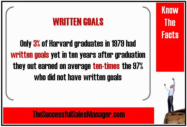 Harvard Study On Goals  - top 3%