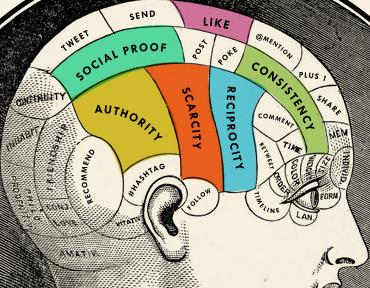 Ebook Human Factors And Ergonomics In Consumer