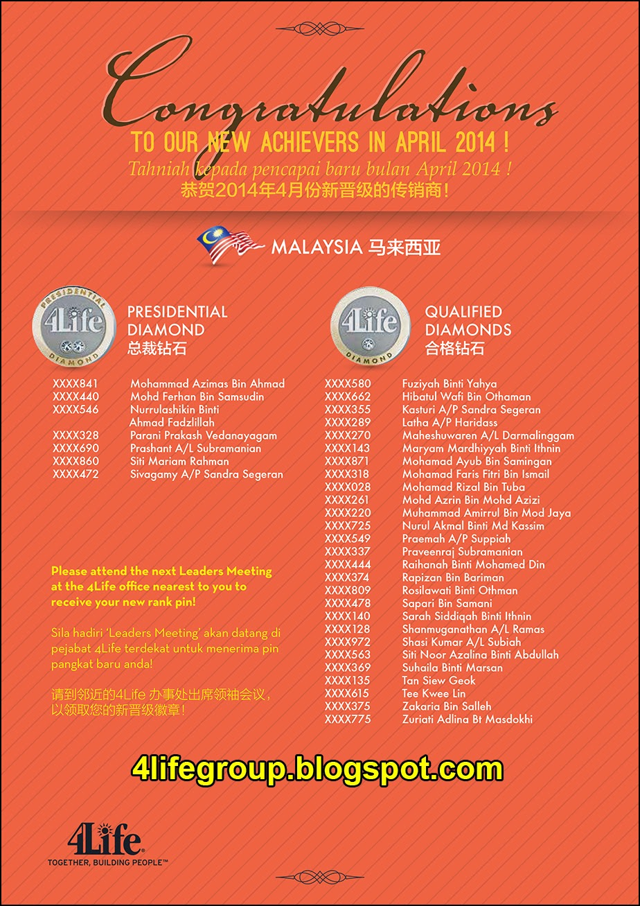 foto Pencapai Pangkat Baru April 2014 4Life Malaysia