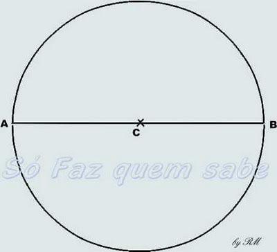 Diâmetro da circunferência para inscrever um polígono estrelado de 6 pontas