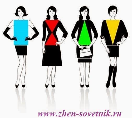 Как подобрать платье по фигуре