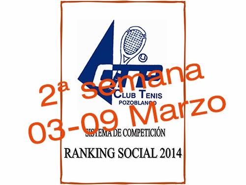 Ranking Social 2014 Pozoblanco