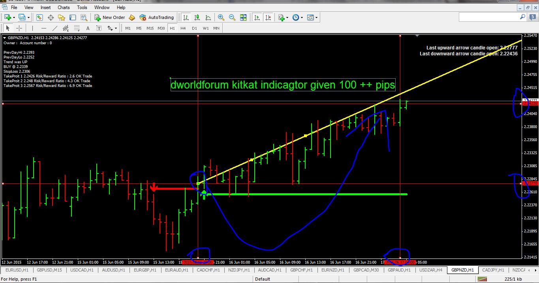 Best binary options strategies 60 sec trading