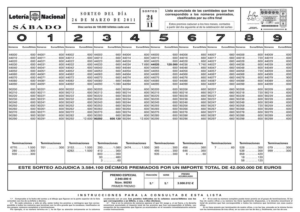 lista loteria sabado: