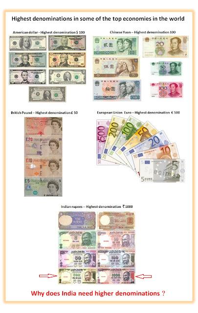 world's top economies