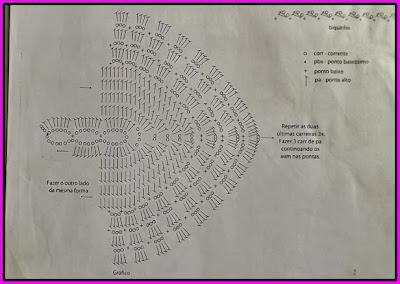 Tapete de crochê oval em duas cores com gráfico.