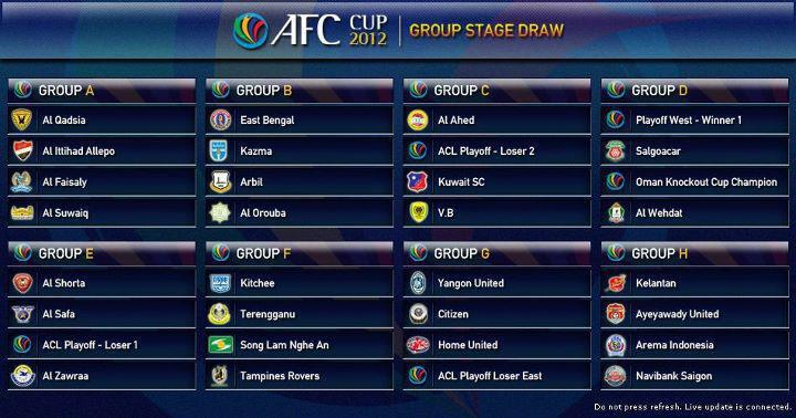 2 Skenario Timnas Indonesia U-19 Lolos ke Semifinal Piala ...
