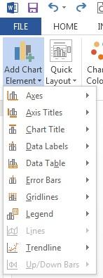 word chart element