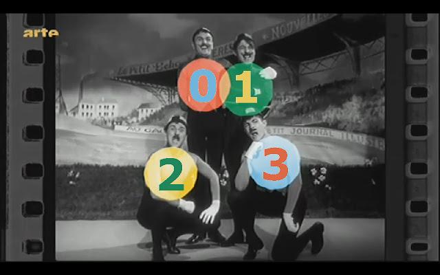 Vier Tänzer und Sänger auf einem Schwarz-weiß-Filmstreifen, Spots machen bunte Punkte