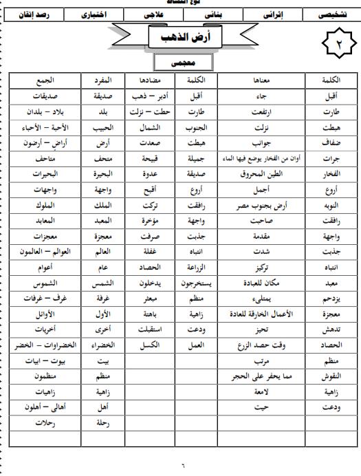 شيتات المجموعة المدرسية لمادة اللغة العربية للصف الثالث الابتدائى على هيئة صور للمشاهدة والتحميل The%2Bfirst%2Bunit%2B3%2Bprime_006