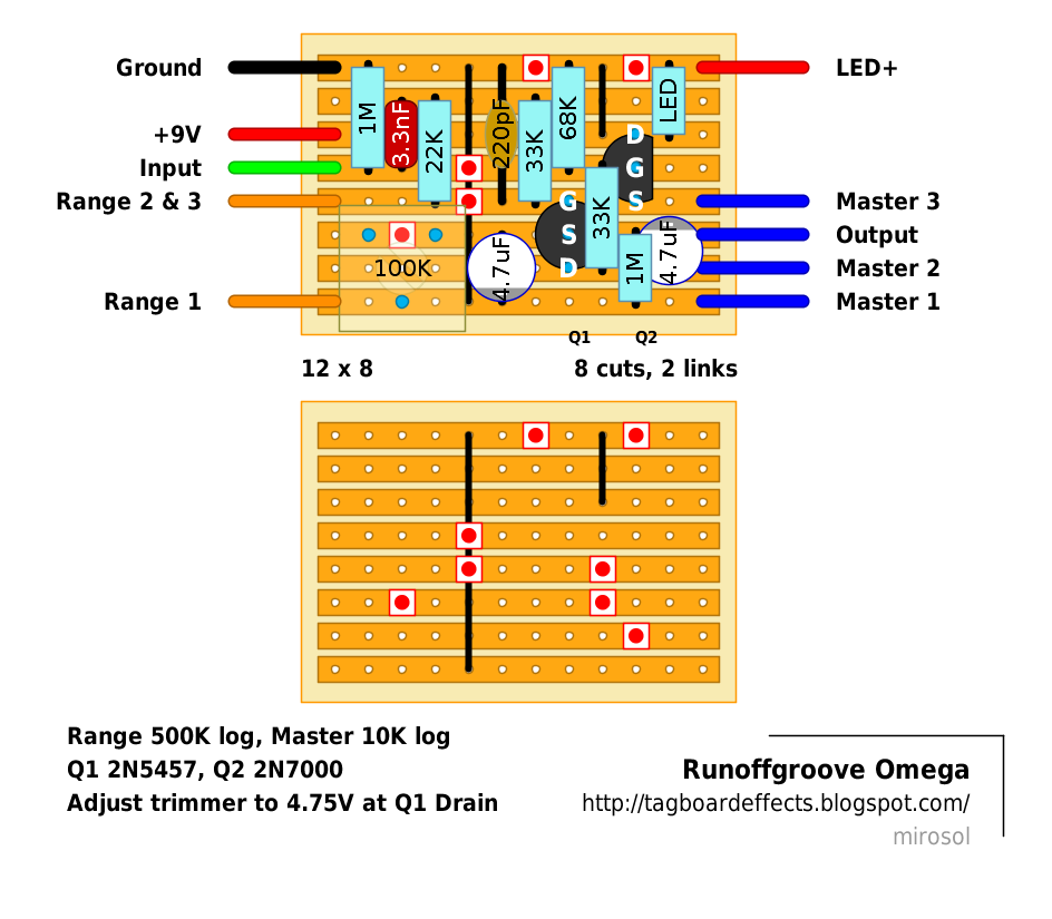 Guitar FX Layouts: Runoffgroove Omega on