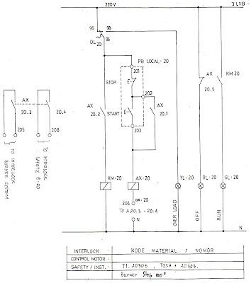 Bagirgiono abdil ber gambar 2 diagram utama ccuart Image collections