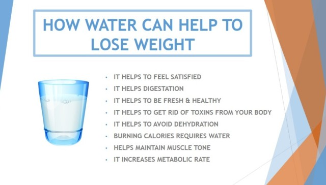 water facts to loose weight