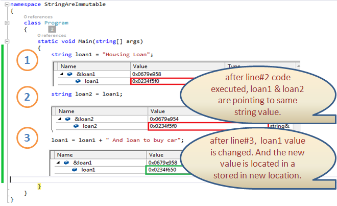 C#.NET program showing why strings are called immutable