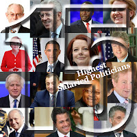 Top 15 Highest Salaried Politicians of the World
