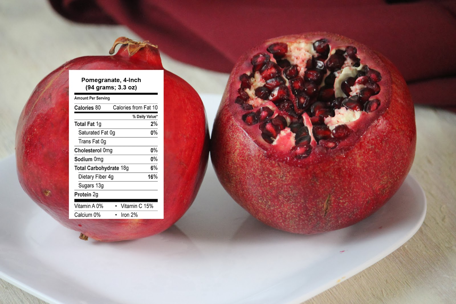 ... Blog: November, National Pomegranate Month: All About Pomegranates
