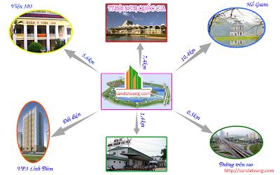 Liên kết các khu vực của chung cư