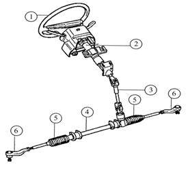 Ram Motorcycle Accessories in addition Nursing Lab Values Fishbone Diagram additionally 2007 Chevrolet Equinox Problems 54845 together with Fluid Leaking From Rack And Pinion Boot as well 84 Toyota 4runner Wiring Diagram. on tundra steering diagram