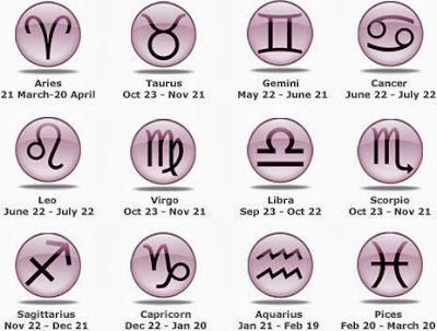 Horoskop Terbaru Hari Ini Januari 2014