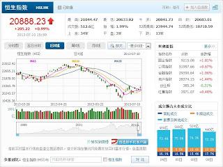 中国株コバンザメ投資 香港ハンセン指数20130710