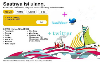 11 Situs Gratis Always On