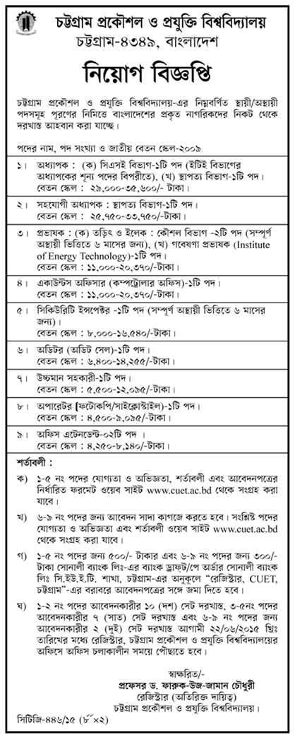 Post: Professor, Associate Professor, Lecturer, UDC and more   Organization: Chittagong University of Engineering & Technology (CUET)