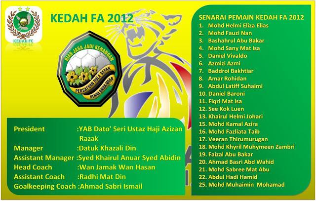Kedah membariskan tujuh muka baharu iaitu dua bekas pemain Perlis