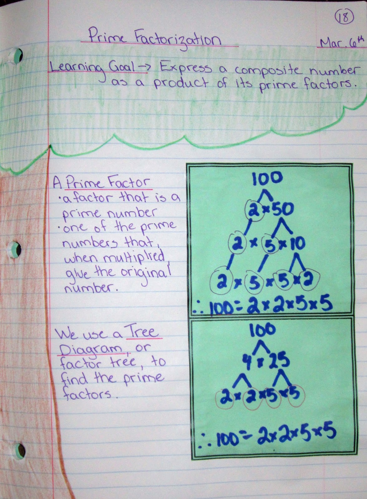 Rundes room math journal sundays prime numbers and factors prime factors interactive math journal robcynllc Image collections
