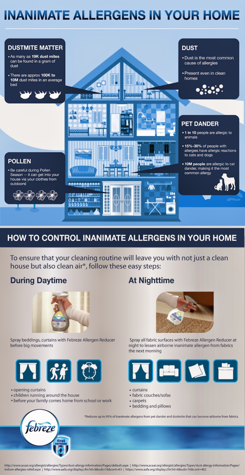 North American Allergen Infographic