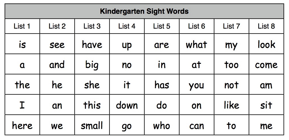 word sight list book and trails Sentences Kindergarten  Readers: Sight trees: Growing Word