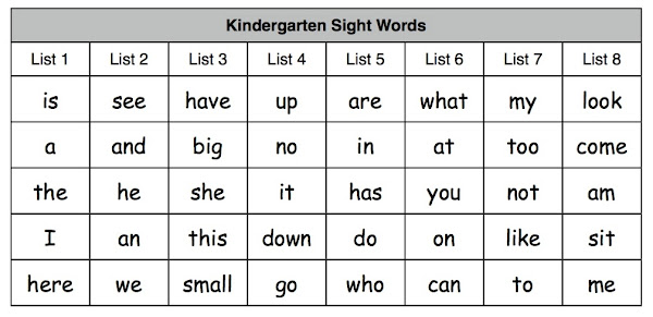 math worksheet : printable coloring phonics worksheets  coloring download : Kindergarten Worksheets Sight Words