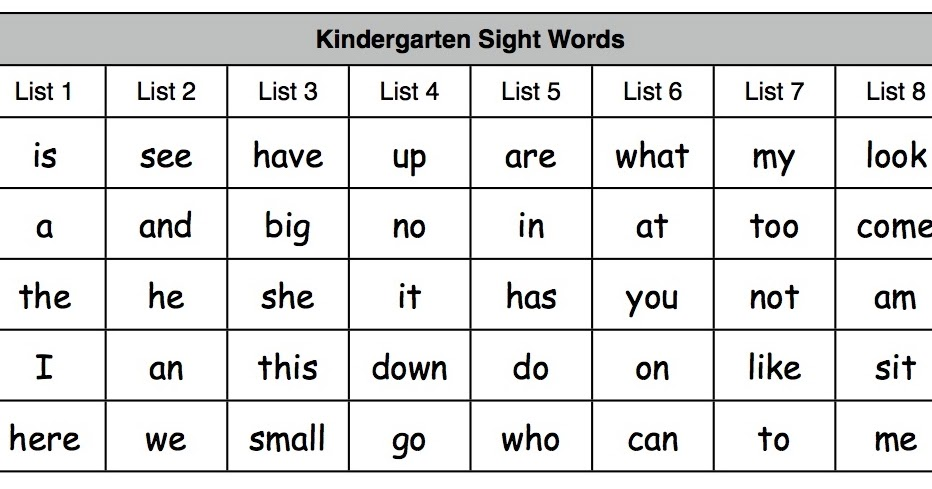 Free Printable Worksheets For Kindergarten Sight Words – Kindergarten Site Words Worksheets