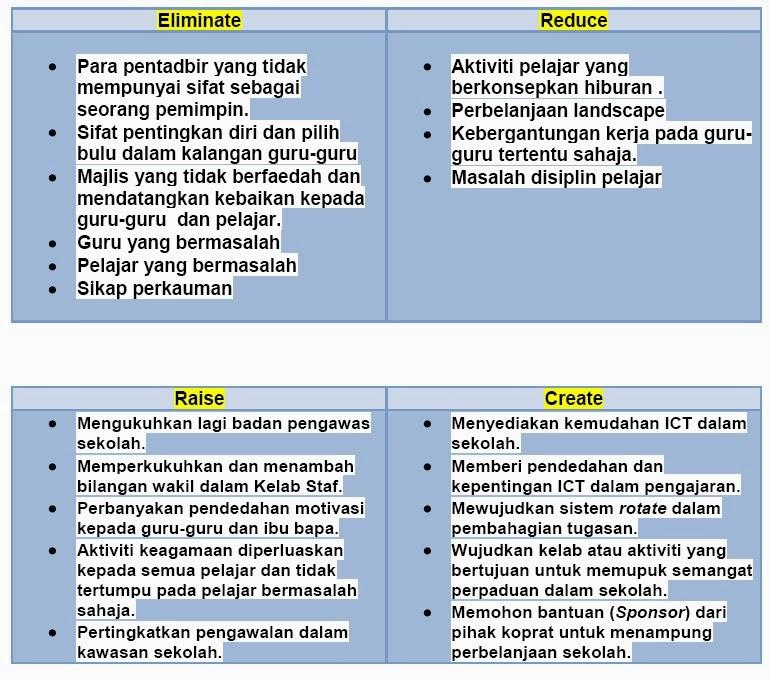 Scarica curriculum vitae word picture 2