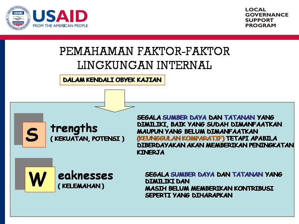 Pemahaman Faktor-Faktor Lingkungan Internal