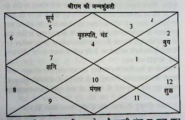 the scientific dating of the ramayana and the vedas Vedas, ramayana, mahabharata, puranas and the science [closed] up vote 6 down vote favorite 4 for someone who is born in india, some of the few mythological stories we watch on tv/hear from our grandparents are ramayana, excerpts from mahabharata or other vedic stories of gods, the vedic way of life/afterlife etc etc well as a kid, i.