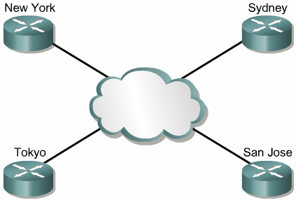 an overview of the frame relay and the wide area network link layers The wide area network wan an overview of the wan cloud organizes wan provider services into three main types a pvc is similar to a point-to-point link frame relay, smds, and x25 are all examples of packet-switched wan technologies.