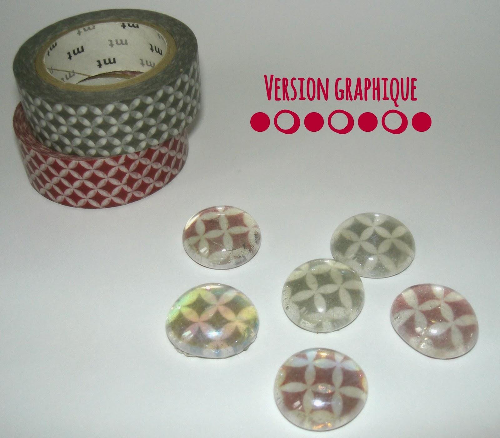 gabulle in wonderland customiser vos perles en verre avec. Black Bedroom Furniture Sets. Home Design Ideas
