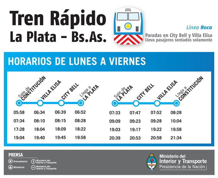 Tren rápido Constitución - La Plata