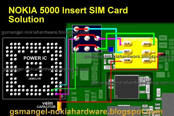 nokia 5000 insert sim card jumper ways ~ 4 Mobile Solution