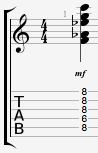 Fmin9 guitar chord