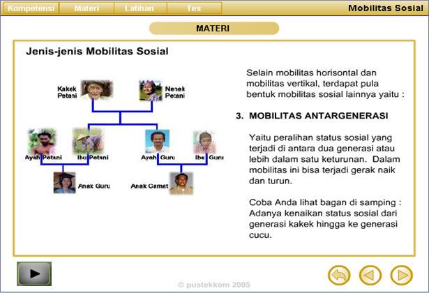 info: filetype  *.swf, materi sosiologi, geografi, kependudukan, gambaran mobilitas sosial