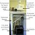 Confira esta Divertida Impressora de Sorvete Criado por Estudantes da MIT
