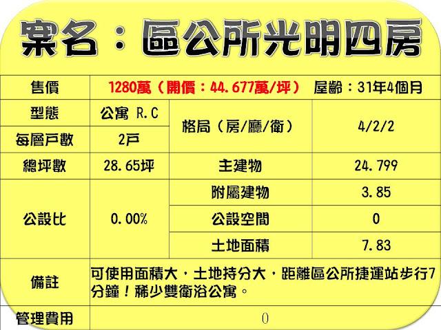 (Sold out)公寓物件推薦-區公所光明四房