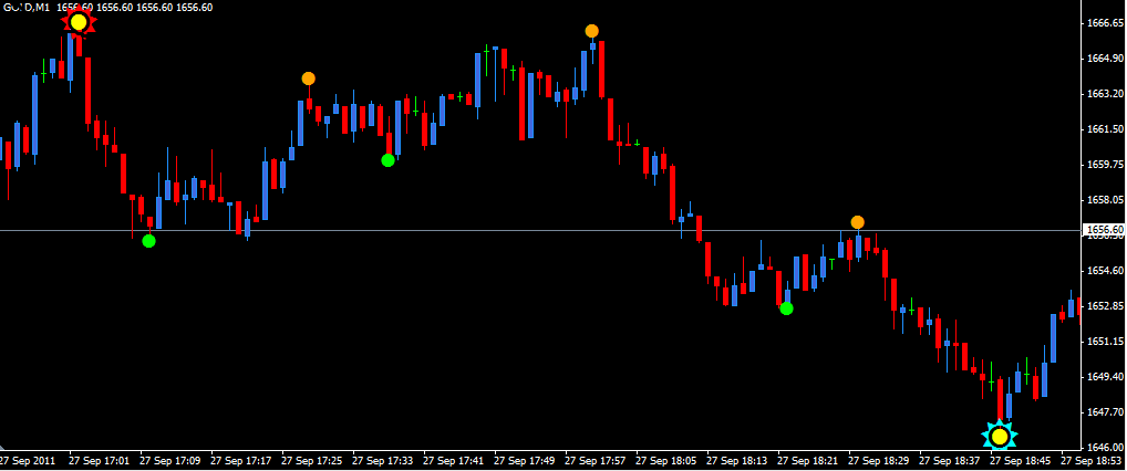 software that gives divergence trading signals for the forex