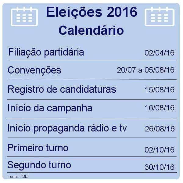 Calendário Eleitoral 2016: confira as principais datas
